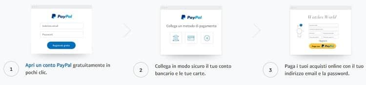 Casino_paypal_come_aprire_un_conto_paypal