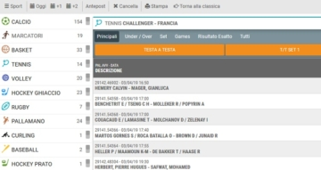 scommesse_sportive_fidelity_game_recensione